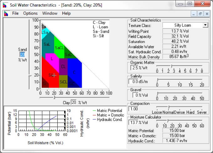 Free Software Lets You Use HydraProbe to Determine Soil